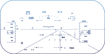 Enhanced Flight Vision System Heads Up Display Interface